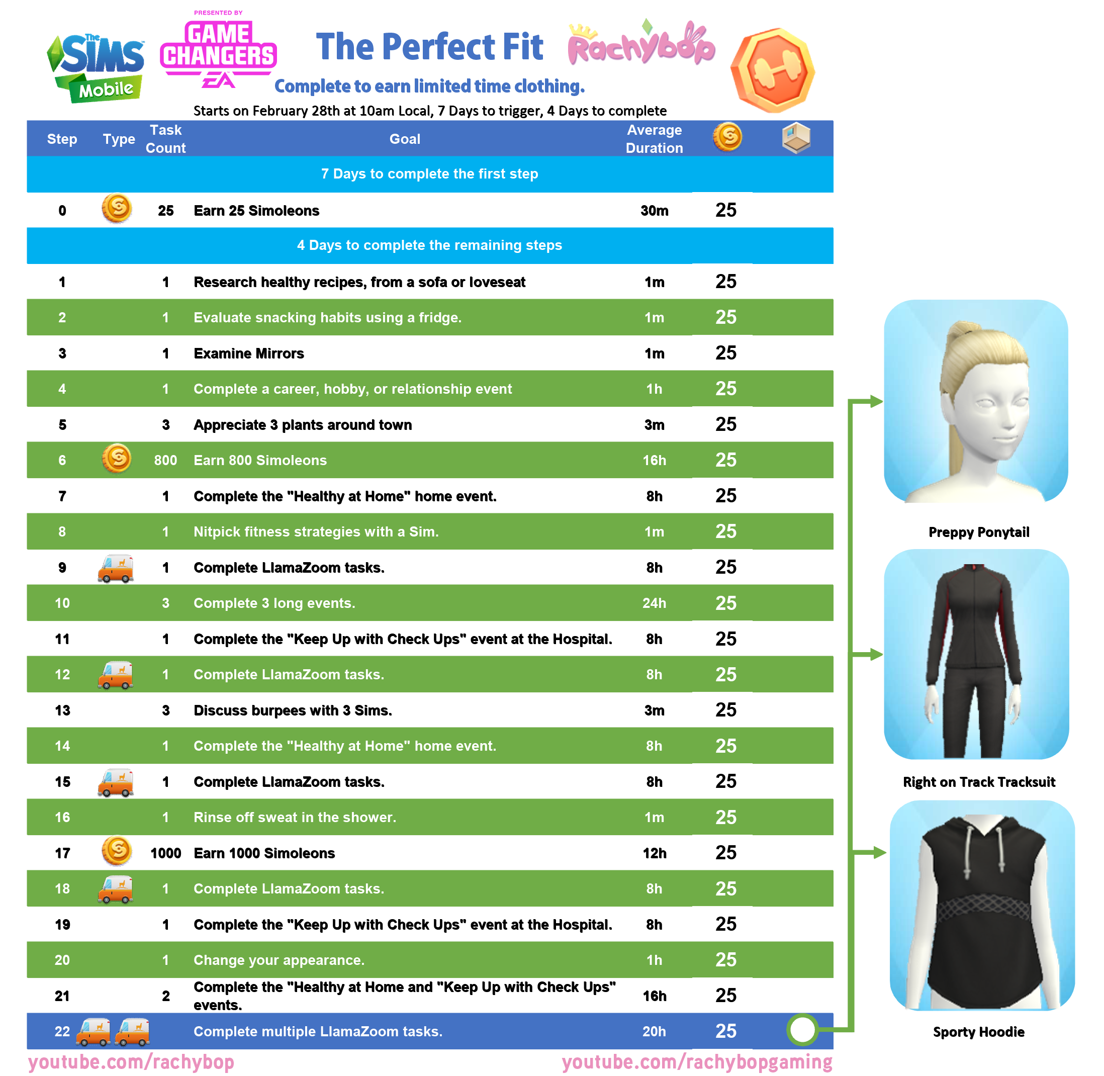 The Sims Mobile 'The Perfect Fit' Limited Time Quest Walkthrough!