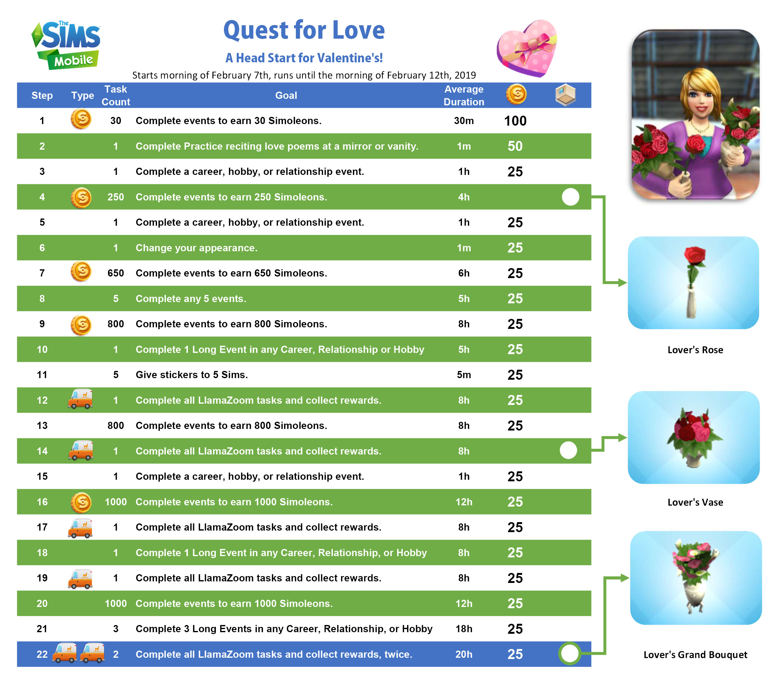 The Sims Mobile Quest for Love Walkthrough!