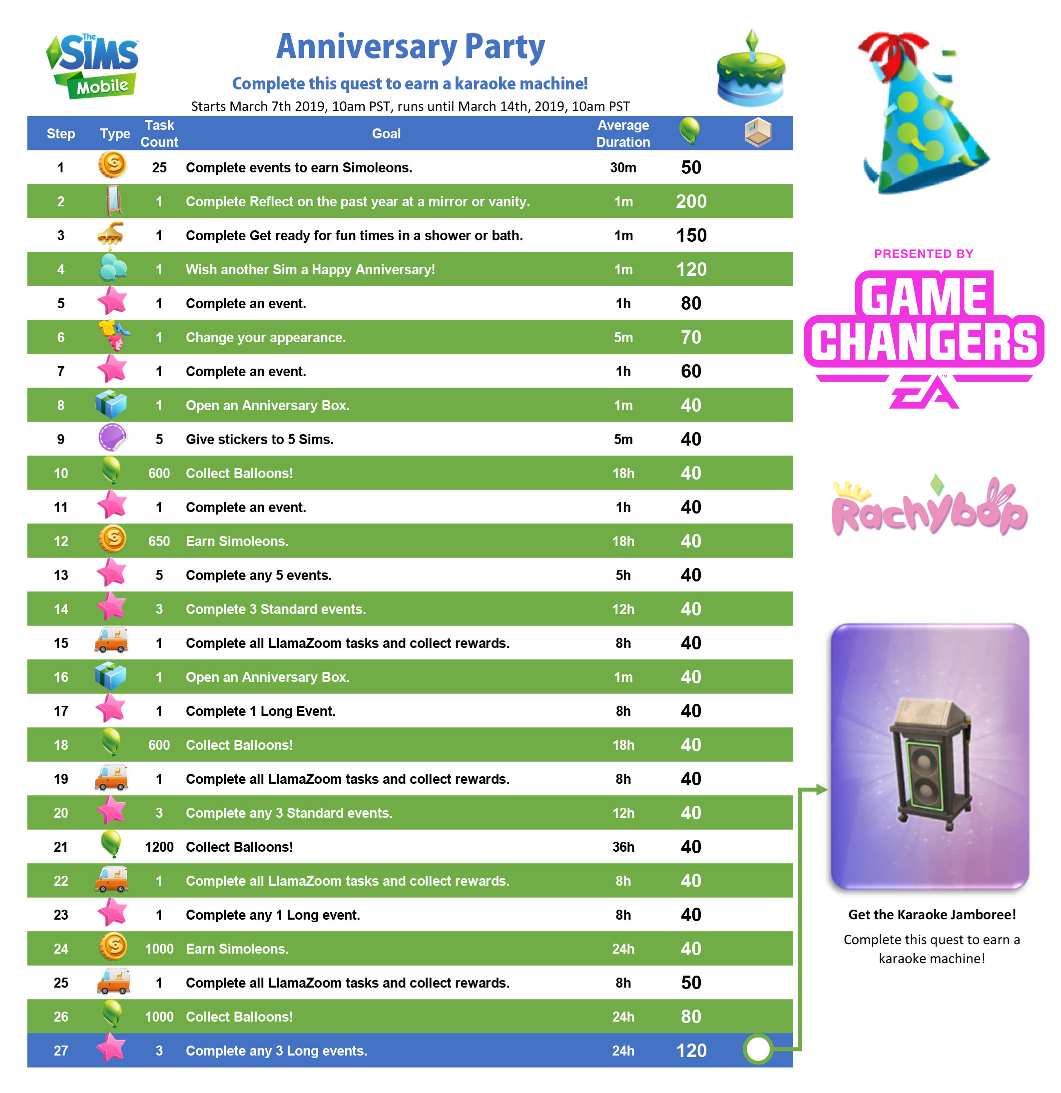The Sims Mobile Anniversary Event + Quest Walkthrough!