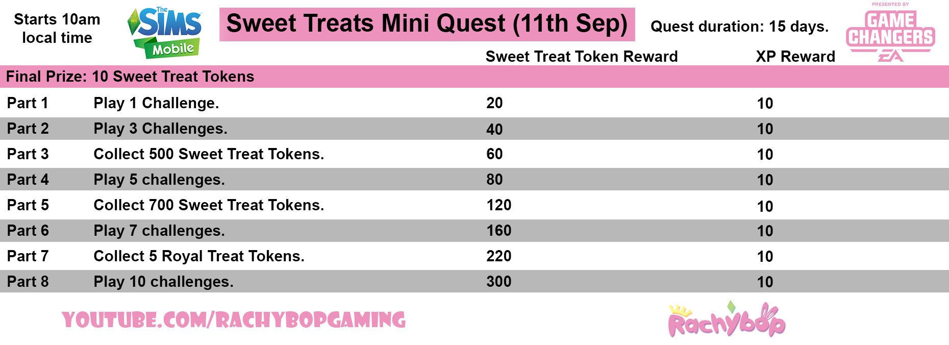 The Sims Mobile Sweet Treats Mini Quest [Sep 11th]