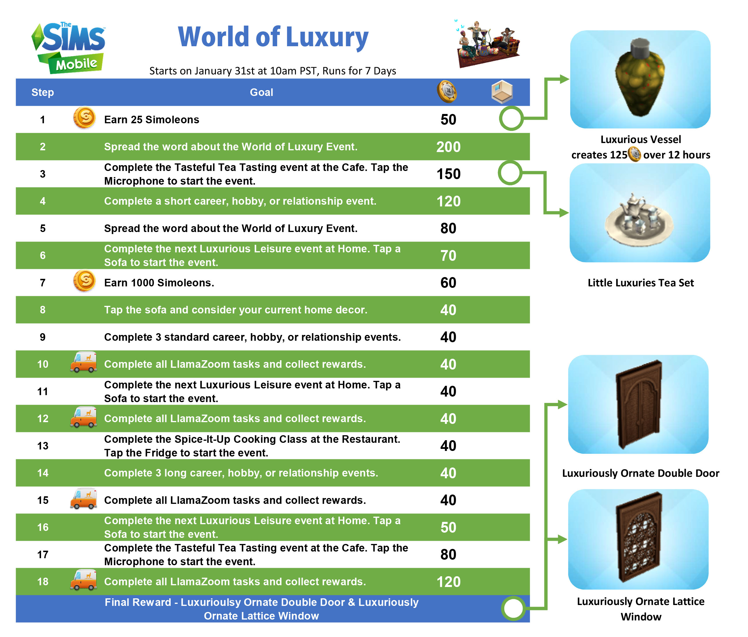 The Sims Mobile World of Luxury event+quest re-run details [Early Access]